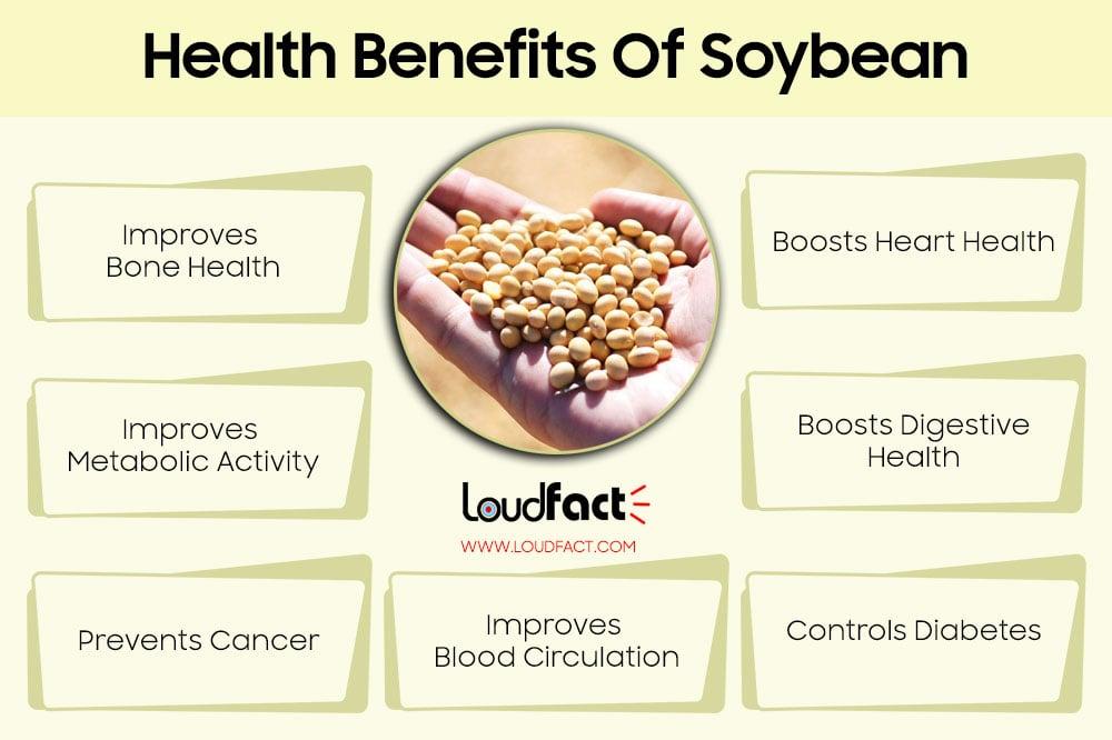 Soybean Health Benefits